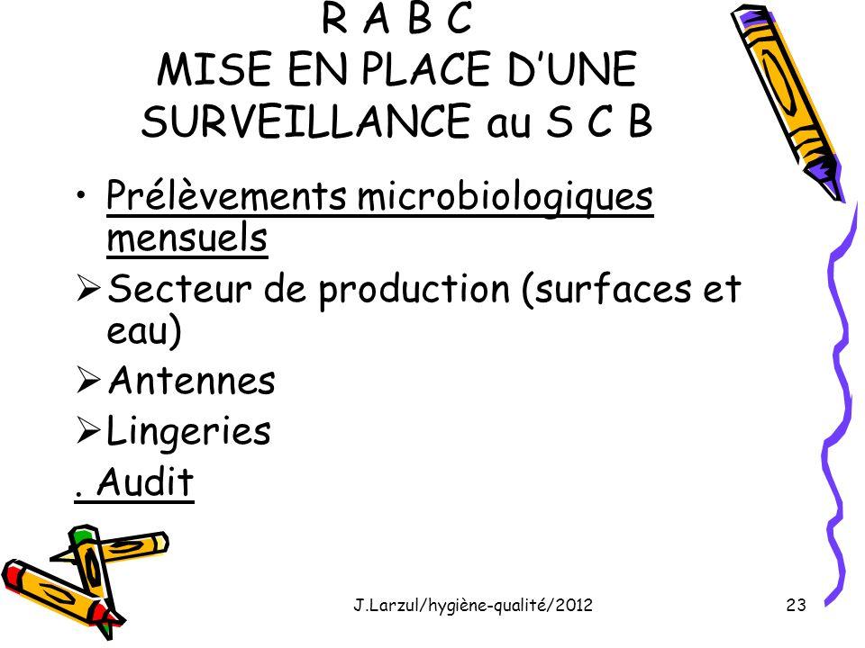 J.Larzul/hygiène-qualité/201223 R A B C MISE EN PLACE DUNE SURVEILLANCE au S C B Prélèvements microbiologiques mensuels Secteur de production (surface
