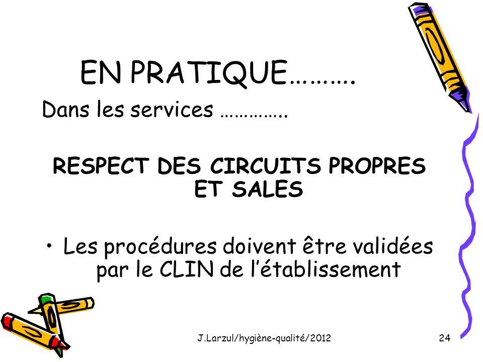 J.Larzul/hygiène-qualité/201224 EN PRATIQUE………. Dans les services ………….. RESPECT DES CIRCUITS PROPRES ET SALES Les procédures doivent être validées pa