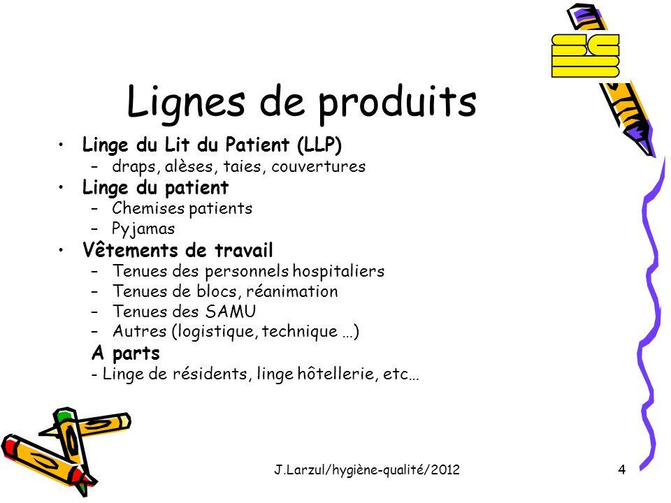 J.Larzul/hygiène-qualité/20124 Lignes de produits Linge du Lit du Patient (LLP) –draps, alèses, taies, couvertures Linge du patient –Chemises patients
