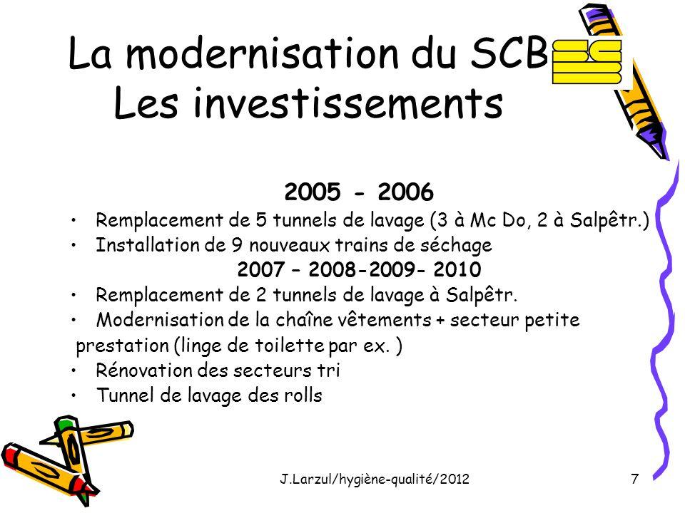 J.Larzul/hygiène-qualité/20127 La modernisation du SCB Les investissements 2005 - 2006 Remplacement de 5 tunnels de lavage (3 à Mc Do, 2 à Salpêtr.) I