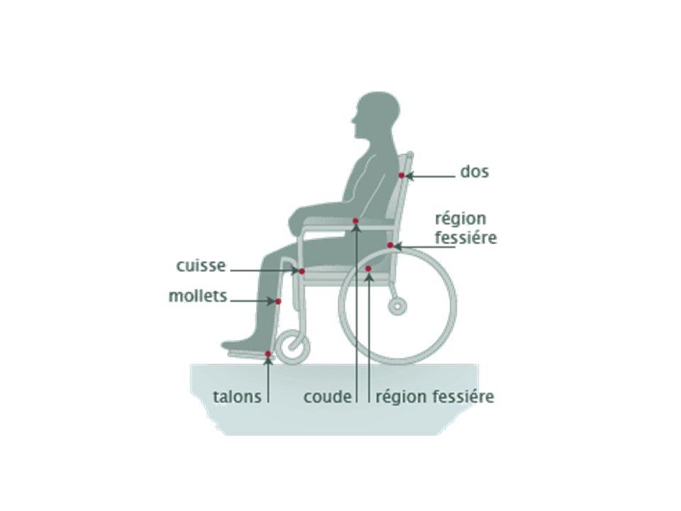 Diminuer la pression - Mise au fauteuil, reprise de la marche le plus précocement possible - Changement de position toutes les 2 à 3 heures en tenant compte du patient, de ses besoins et de ses habitudes.