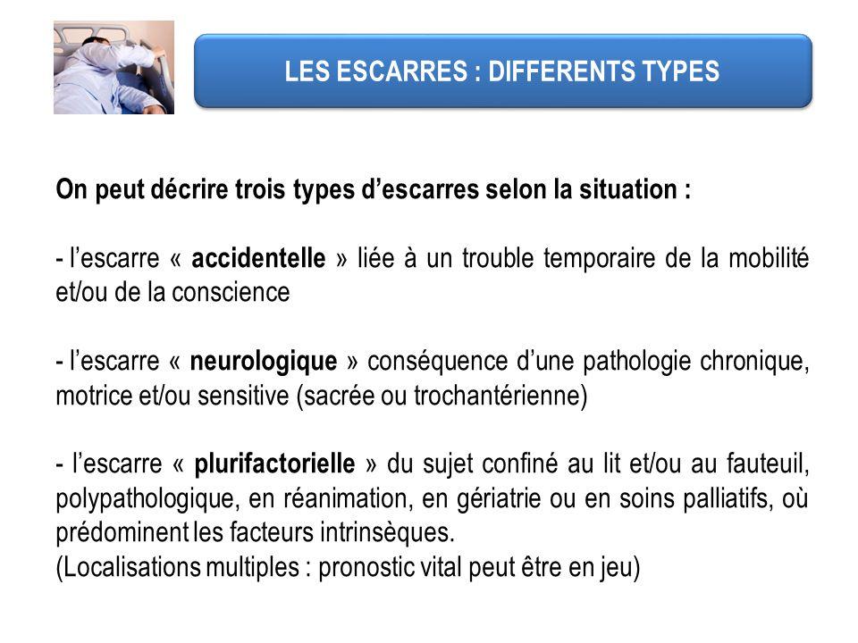 On peut décrire trois types descarres selon la situation : - lescarre « accidentelle » liée à un trouble temporaire de la mobilité et/ou de la conscie