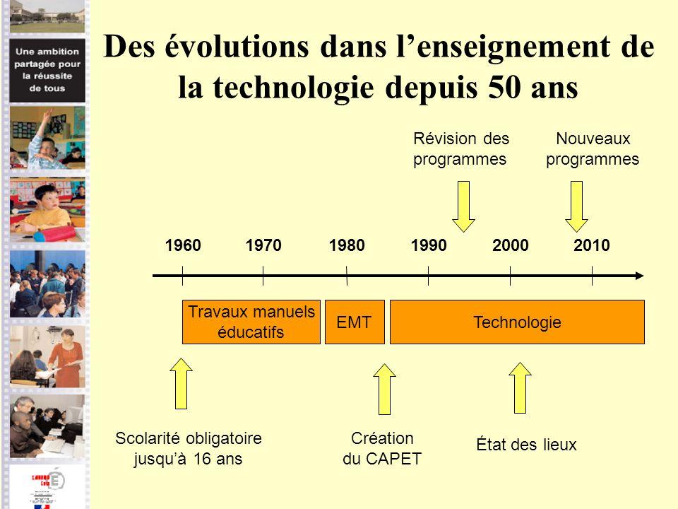 Nouveaux programmes Création du CAPET 196019701980199020002010 Travaux manuels éducatifs EMTTechnologie État des lieux Scolarité obligatoire jusquà 16