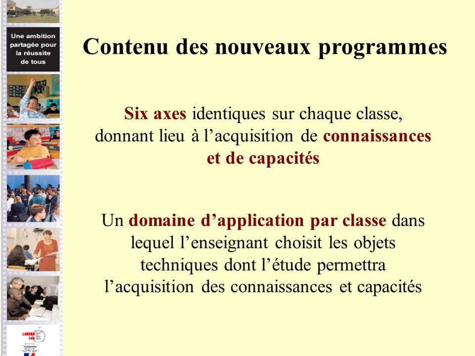 Contenu des nouveaux programmes Six axes identiques sur chaque classe, donnant lieu à lacquisition de connaissances et de capacités Un domaine dapplic