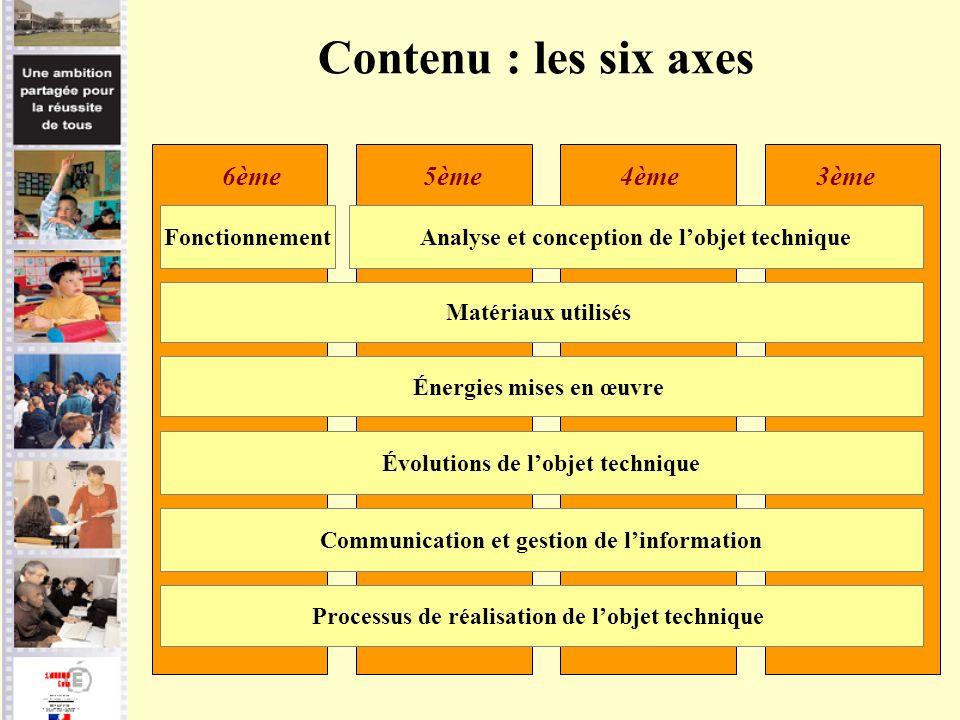 Contenu : les six axes Énergies mises en œuvre 6ème5ème4ème3ème Matériaux utilisés Analyse et conception de lobjet techniqueFonctionnement Évolutions