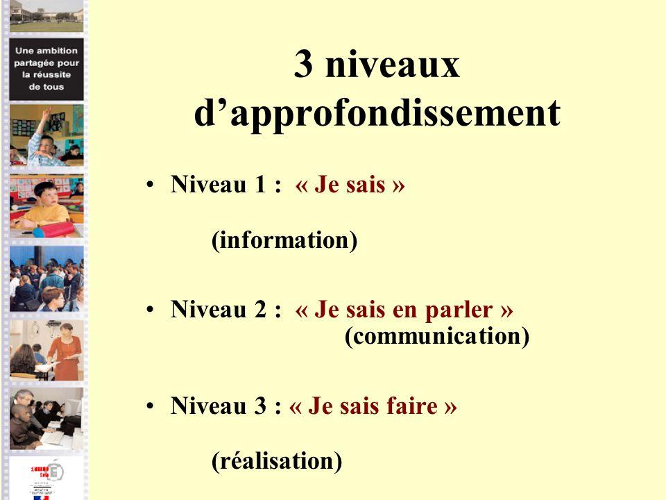 3 niveaux dapprofondissement Niveau 1 : « Je sais » (information) Niveau 2 : « Je sais en parler » (communication) Niveau 3 : « Je sais faire » (réali