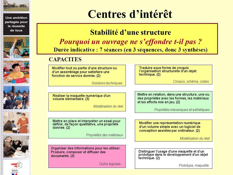 Centres dintérêt Stabilité dune structure Pourquoi un ouvrage ne seffondre t-il pas ? Durée indicative : 7 séances (en 3 séquences, donc 3 synthèses)