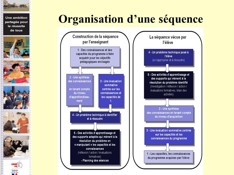 Organisation dune séquence