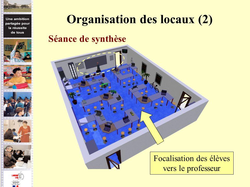 Organisation des locaux (2) Séance de synthèse Focalisation des élèves vers le professeur