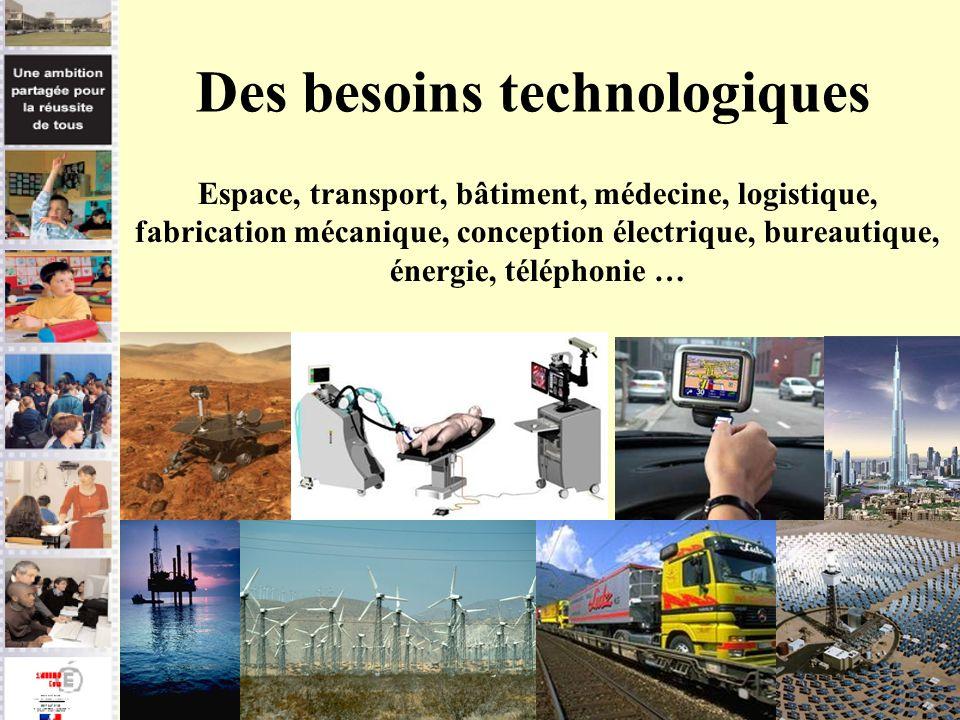 La technologie, omniprésente aujourdhui dans la vie quotidienne Le téléphone mobile Mécanique Électronique Matériaux Informatique Communication Énergie Innovation Design Impact culturel