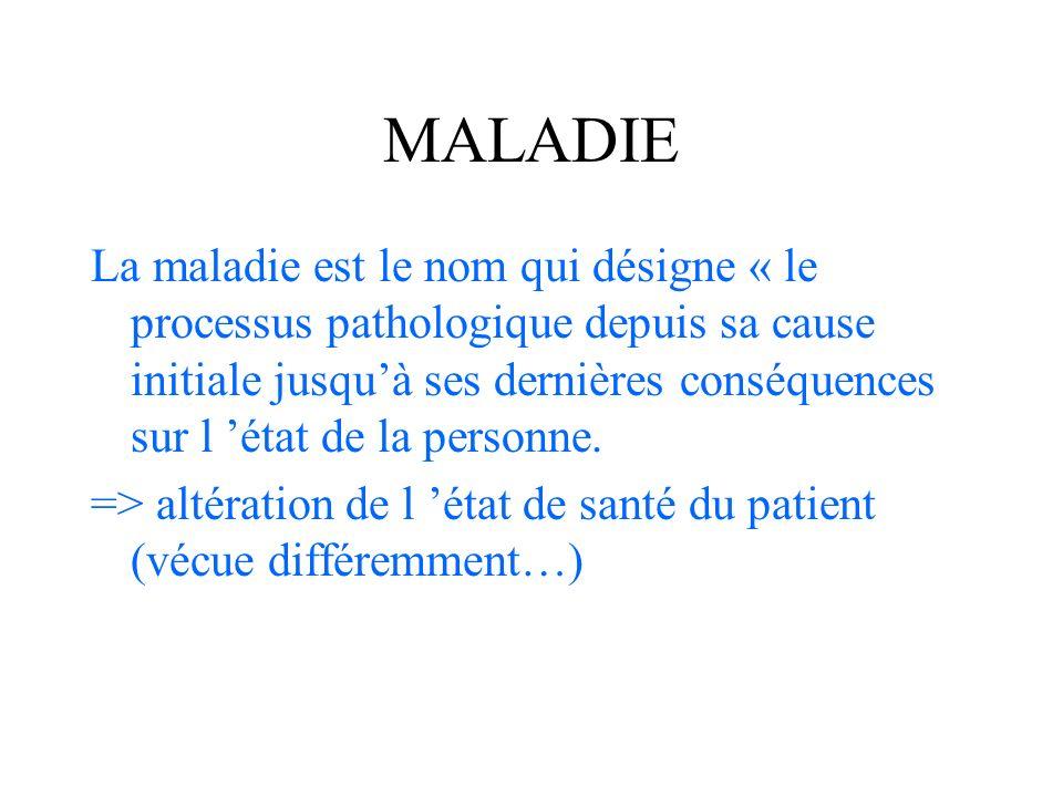 MALADIE La maladie est le nom qui désigne « le processus pathologique depuis sa cause initiale jusquà ses dernières conséquences sur l état de la pers