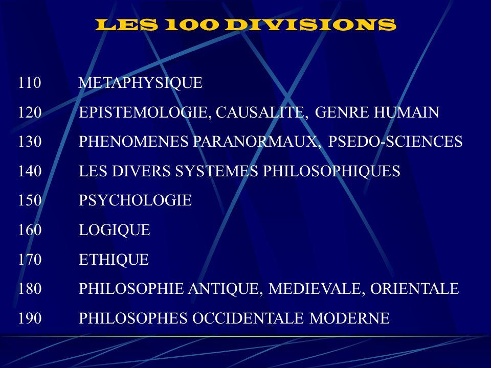 LES 100 DIVISIONS 110 METAPHYSIQUE 120 EPISTEMOLOGIE, CAUSALITE, GENRE HUMAIN 130 PHENOMENES PARANORMAUX, PSEDO-SCIENCES 140 LES DIVERS SYSTEMES PHILOSOPHIQUES 150 PSYCHOLOGIE 160 LOGIQUE 170 ETHIQUE 180 PHILOSOPHIE ANTIQUE, MEDIEVALE, ORIENTALE 190 PHILOSOPHES OCCIDENTALE MODERNE