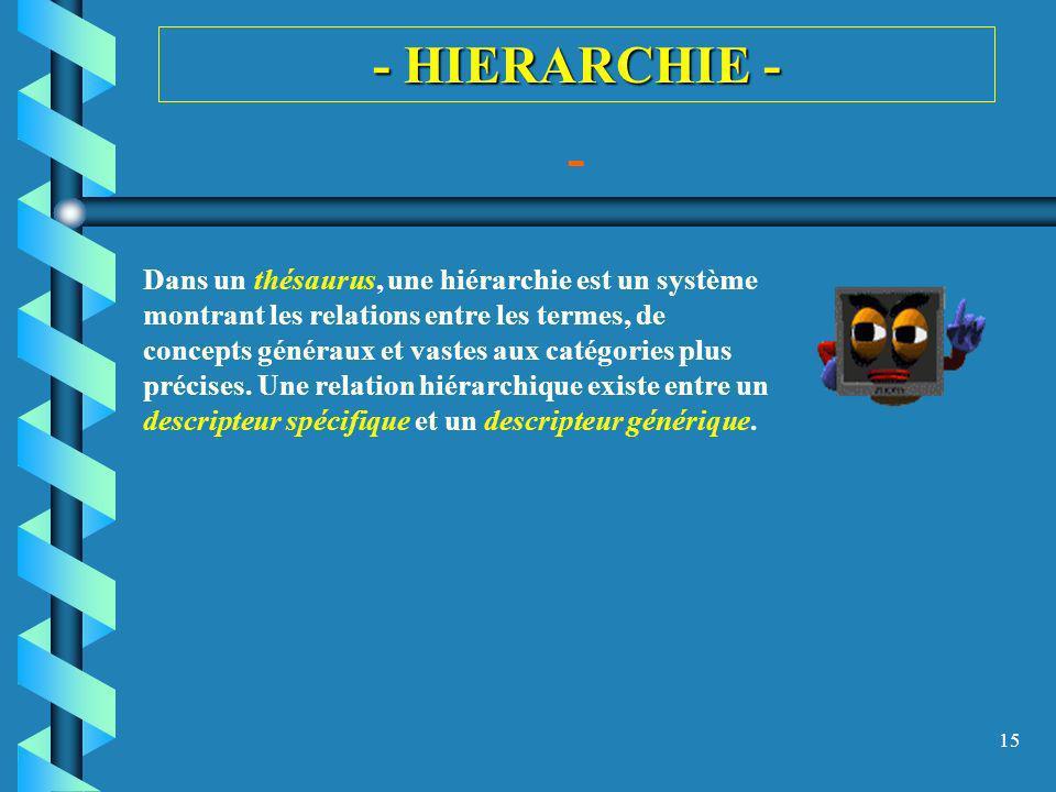 15 - HIERARCHIE - - Dans un thésaurus, une hiérarchie est un système montrant les relations entre les termes, de concepts généraux et vastes aux catég
