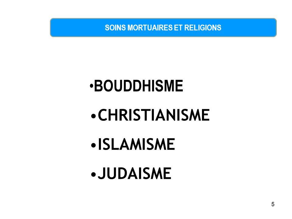 SOINS MORTUAIRES ET RELIGIONS BOUDDHISME CHRISTIANISME ISLAMISME JUDAISME 5