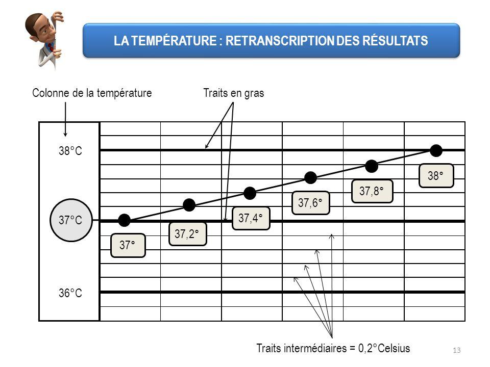 13 38°C 37°C Colonne de la température 37° Traits en gras Traits intermédiaires = 0,2°Celsius 36°C 37,2° 37,4° 37,6° 37,8° 38° LA TEMPÉRATURE : RETRAN