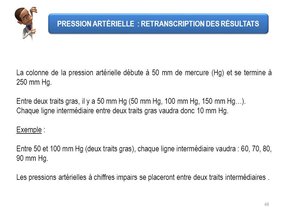 48 La colonne de la pression artérielle débute à 50 mm de mercure (Hg) et se termine à 250 mm Hg. Entre deux traits gras, il y a 50 mm Hg (50 mm Hg, 1