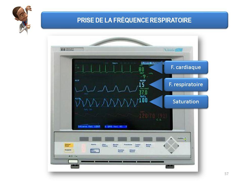 57 PRISE DE LA FRÉQUENCE RESPIRATOIRE F. cardiaque F. respiratoire Saturation