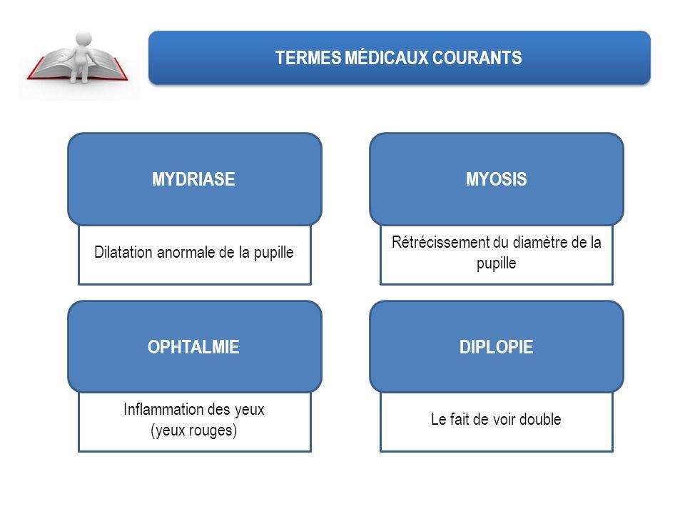 TERMES MÉDICAUX COURANTS Dilatation anormale de la pupille MYDRIASE Rétrécissement du diamètre de la pupille MYOSIS Inflammation des yeux (yeux rouges
