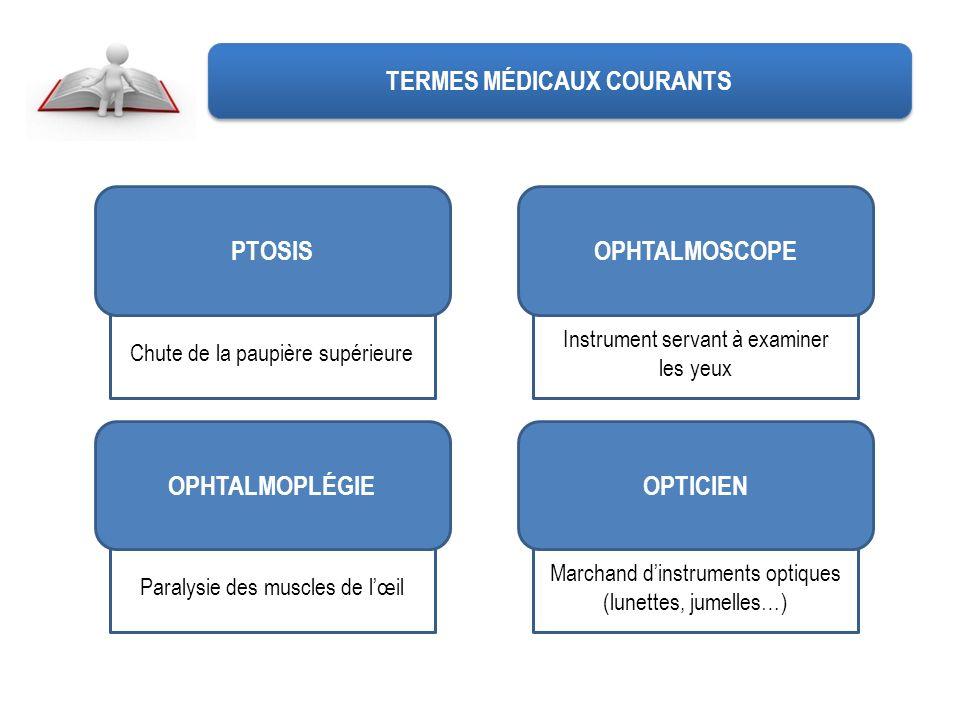 TERMES MÉDICAUX COURANTS Chute de la paupière supérieure PTOSIS Instrument servant à examiner les yeux OPHTALMOSCOPE Paralysie des muscles de lœil OPH