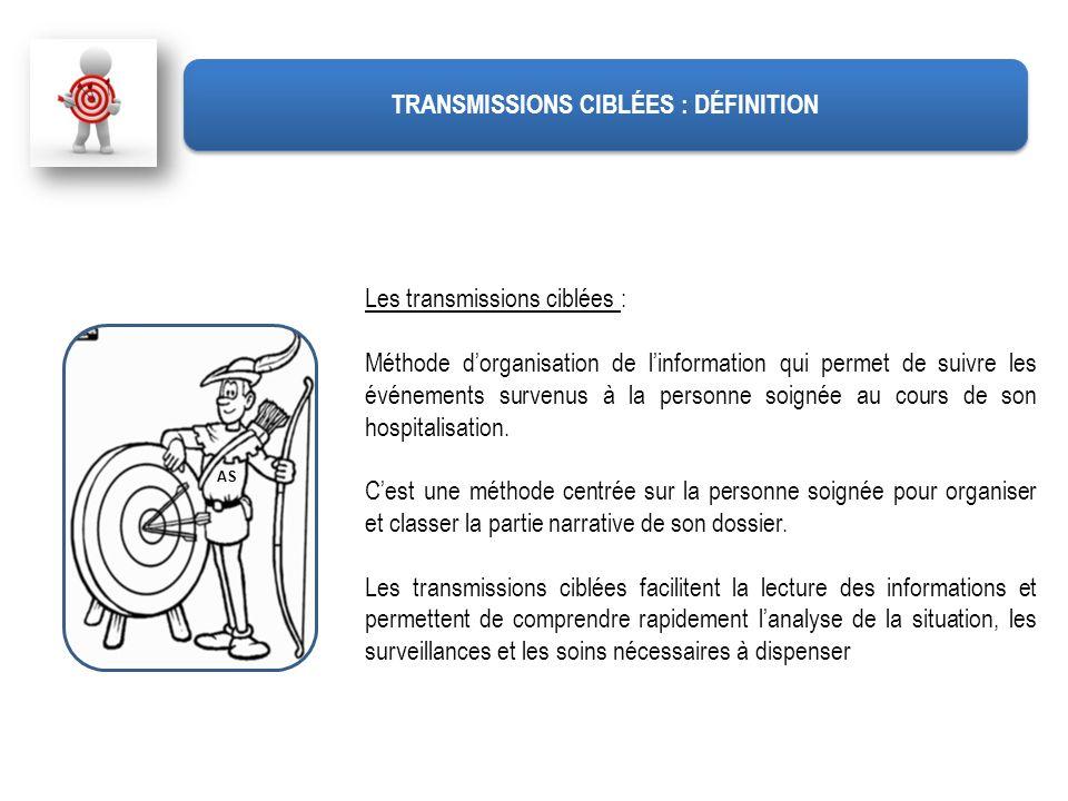 Les transmissions ciblées : Méthode dorganisation de linformation qui permet de suivre les événements survenus à la personne soignée au cours de son h