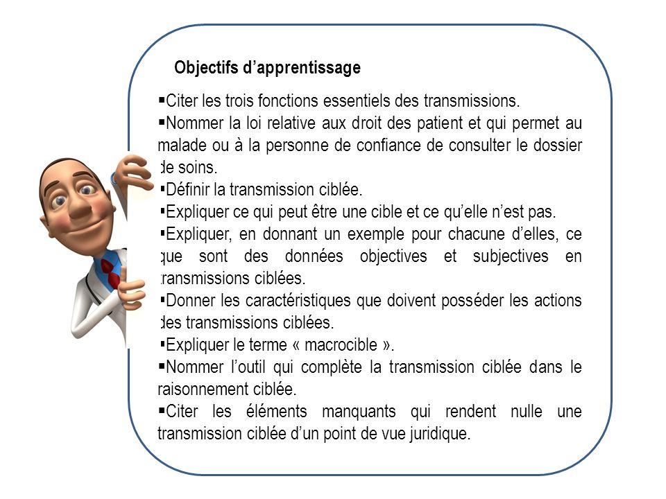Objectifs dapprentissage Citer les trois fonctions essentiels des transmissions. Nommer la loi relative aux droit des patient et qui permet au malade