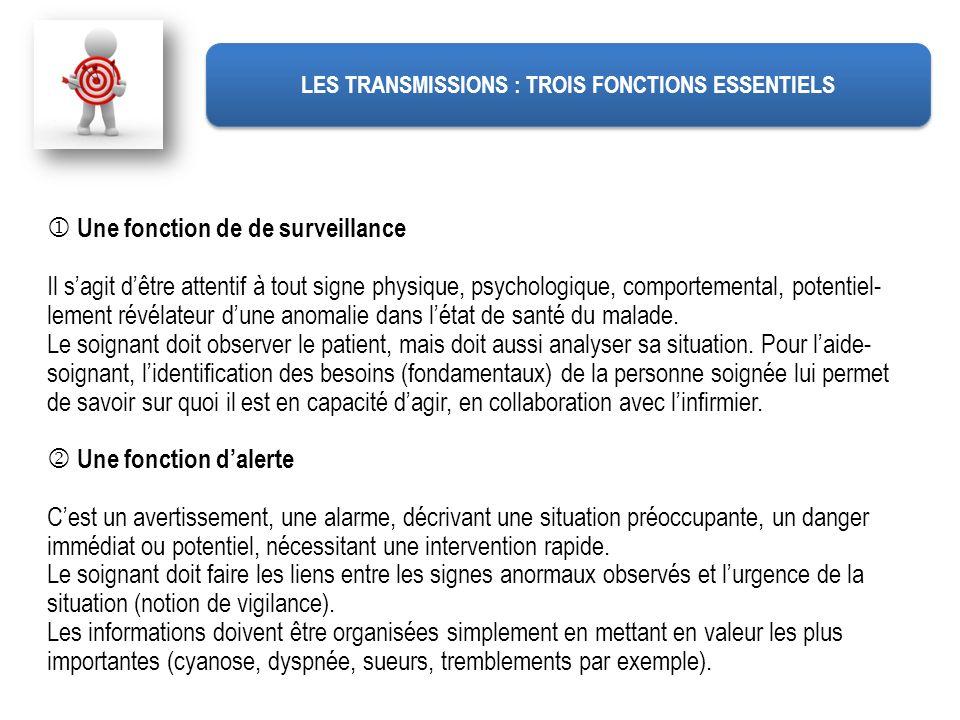 Date Heure Nom Fonction CIBLEDONNÉESACTIONSRÉSULTATS 24.8.2012 10H30 T.