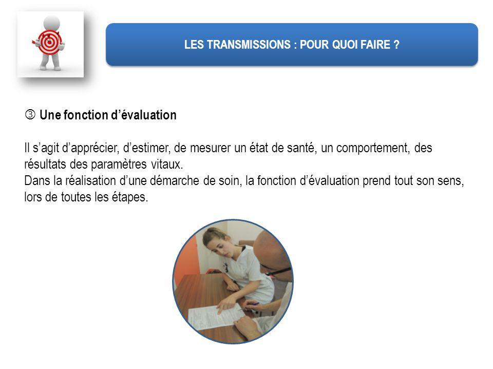 Date Heure Nom Fonction CIBLEDONNÉESACTIONSRÉSULTATS 1.9.2012 14H00 A.