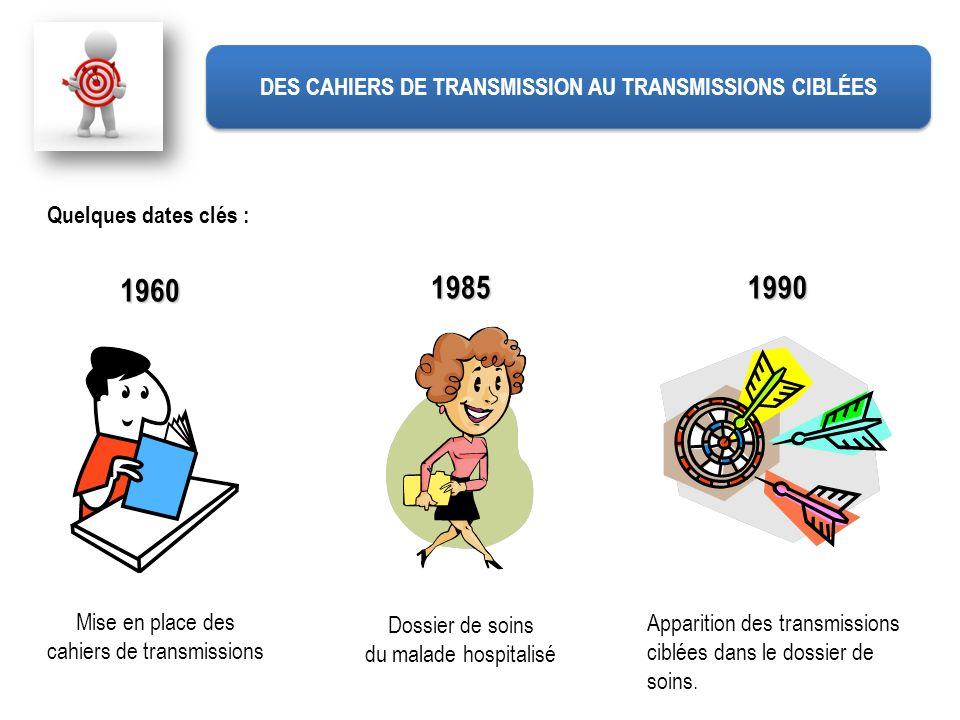 1960 Mise en place des cahiers de transmissions 1985 Dossier de soins du malade hospitalisé1990 Apparition des transmissions ciblées dans le dossier d