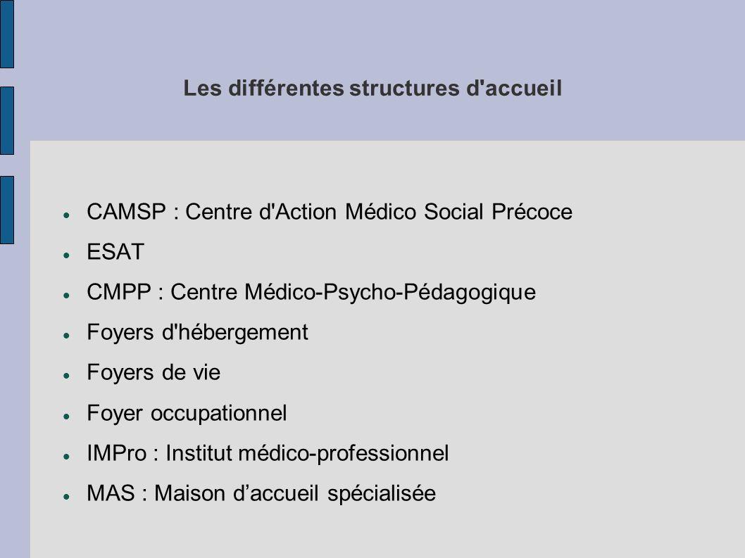 Les différentes structures d'accueil CAMSP : Centre d'Action Médico Social Précoce ESAT CMPP : Centre Médico-Psycho-Pédagogique Foyers d'hébergement F