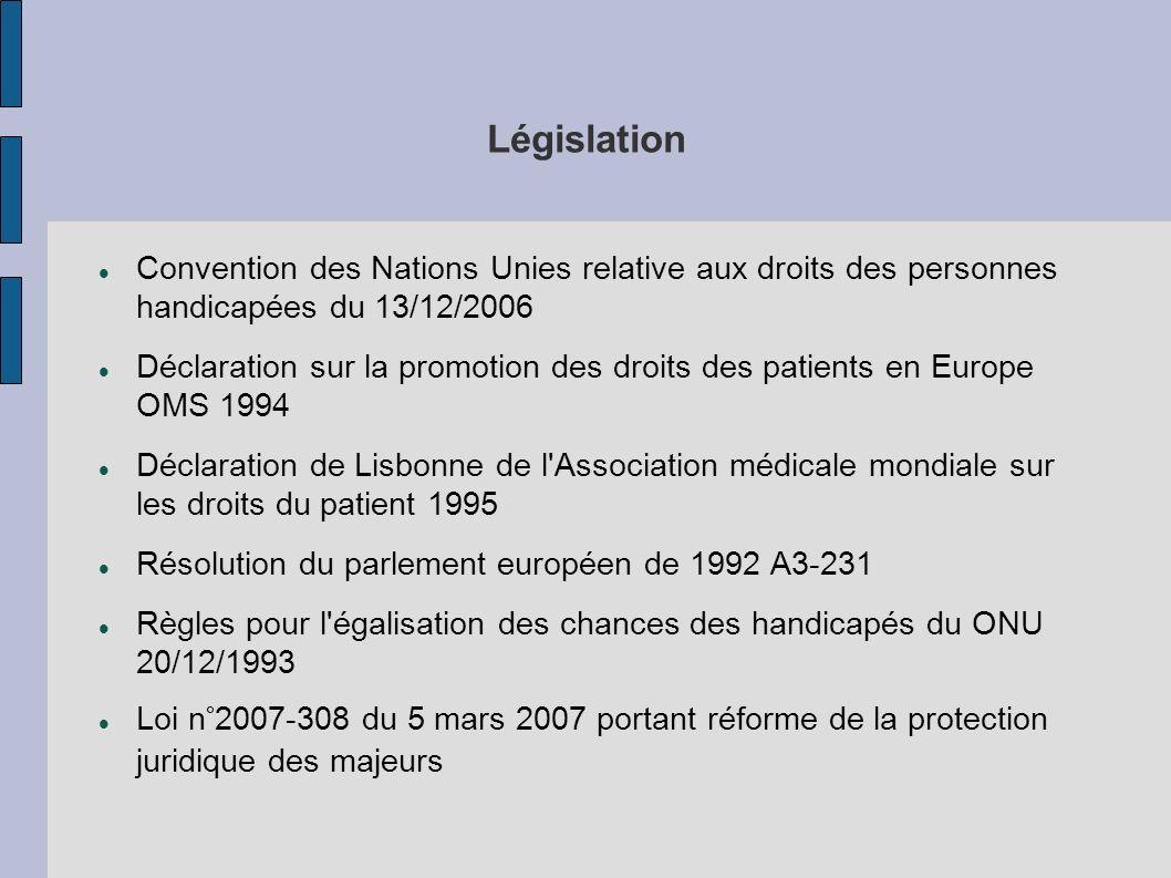Législation Convention des Nations Unies relative aux droits des personnes handicapées du 13/12/2006 Déclaration sur la promotion des droits des patie