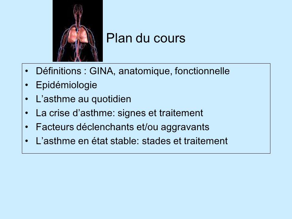 Définition selon GINA (Global Initiative for Asthma, 2002) Lasthme est une maladie chronique inflammatoire des voies aériennes Chez les sujets prédisposés, cette inflammation provoque des épisodes récidivants de: –Toux –Sifflements –Blocages thoraciques –Difficultés respiratoires(au cours de la nuit ou au petit matin) Linflammation est associée à une obstruction qui est souvent réversible, spontanément ou sous traitement Linflammation entraîne une hyper-réactivité de voies aériennes à des stimuli divers tq les allergènes, les irritants (chimiques, tabac), lair froid ou lexercice