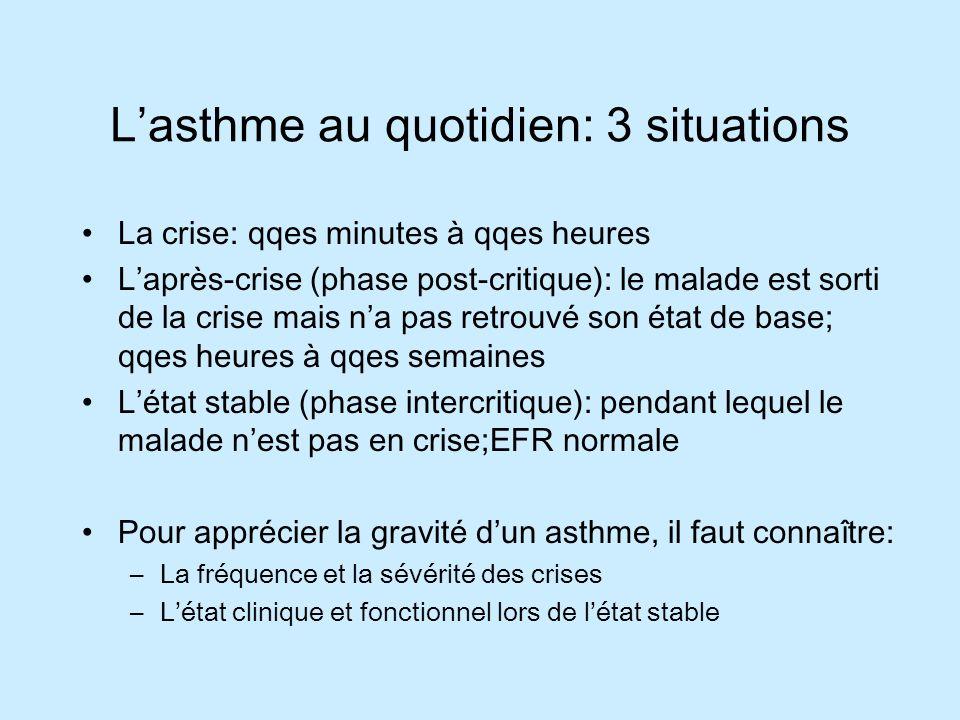 Lasthme au quotidien: 3 situations La crise: qqes minutes à qqes heures Laprès-crise (phase post-critique): le malade est sorti de la crise mais na pa