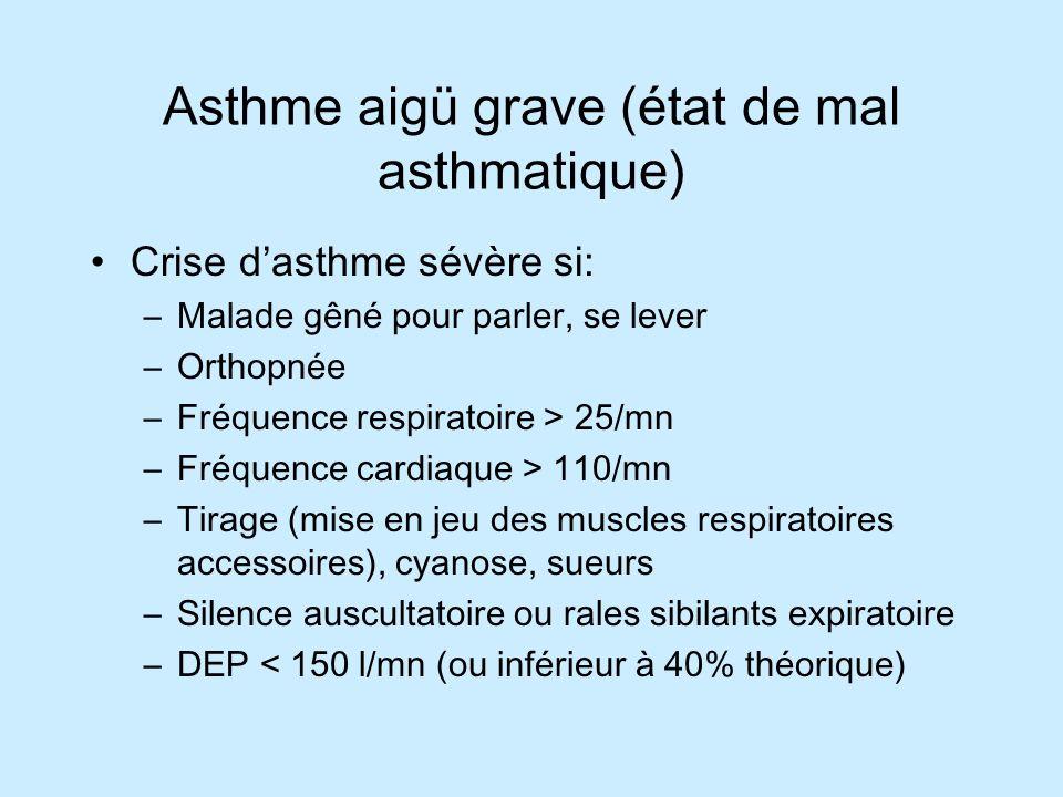 Asthme aigü grave (état de mal asthmatique) Crise dasthme sévère si: –Malade gêné pour parler, se lever –Orthopnée –Fréquence respiratoire > 25/mn –Fréquence cardiaque > 110/mn –Tirage (mise en jeu des muscles respiratoires accessoires), cyanose, sueurs –Silence auscultatoire ou rales sibilants expiratoire –DEP < 150 l/mn (ou inférieur à 40% théorique)