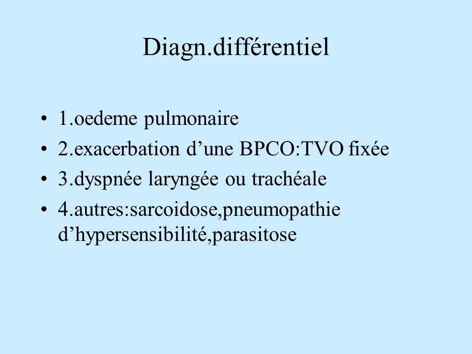 Diagn.différentiel 1.oedeme pulmonaire 2.exacerbation dune BPCO:TVO fixée 3.dyspnée laryngée ou trachéale 4.autres:sarcoidose,pneumopathie dhypersensi