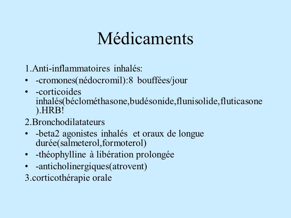 Médicaments 1.Anti-inflammatoires inhalés: -cromones(nédocromil):8 bouffées/jour -corticoides inhalés(béclométhasone,budésonide,flunisolide,fluticasone ).HRB.