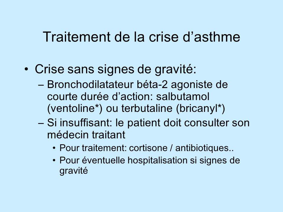 Traitement de la crise dasthme Crise sans signes de gravité: –Bronchodilatateur béta-2 agoniste de courte durée daction: salbutamol (ventoline*) ou te