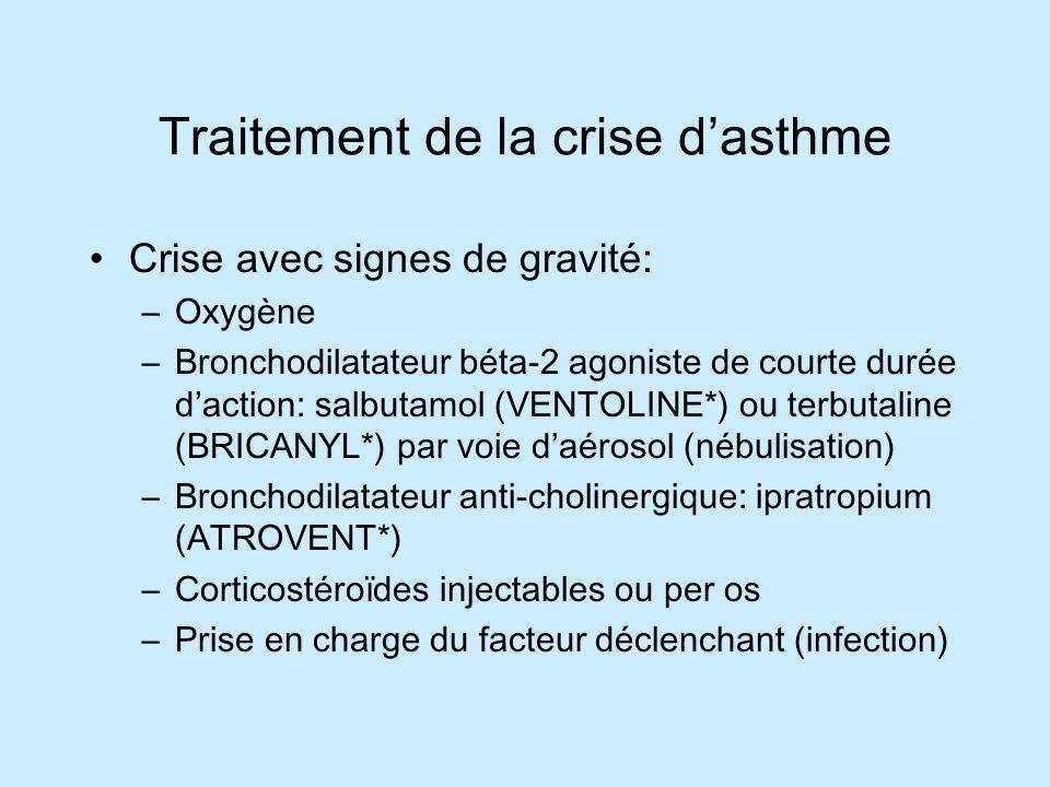 Traitement de la crise dasthme Crise avec signes de gravité: –Oxygène –Bronchodilatateur béta-2 agoniste de courte durée daction: salbutamol (VENTOLINE*) ou terbutaline (BRICANYL*) par voie daérosol (nébulisation) –Bronchodilatateur anti-cholinergique: ipratropium (ATROVENT*) –Corticostéroïdes injectables ou per os –Prise en charge du facteur déclenchant (infection)