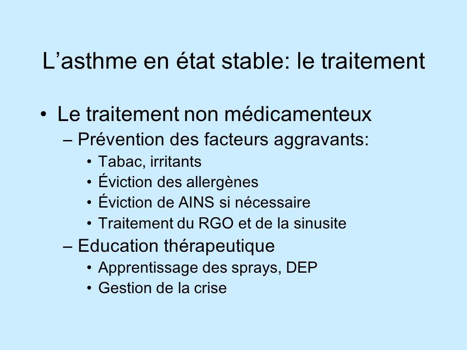 Lasthme en état stable: le traitement Le traitement non médicamenteux –Prévention des facteurs aggravants: Tabac, irritants Éviction des allergènes Év