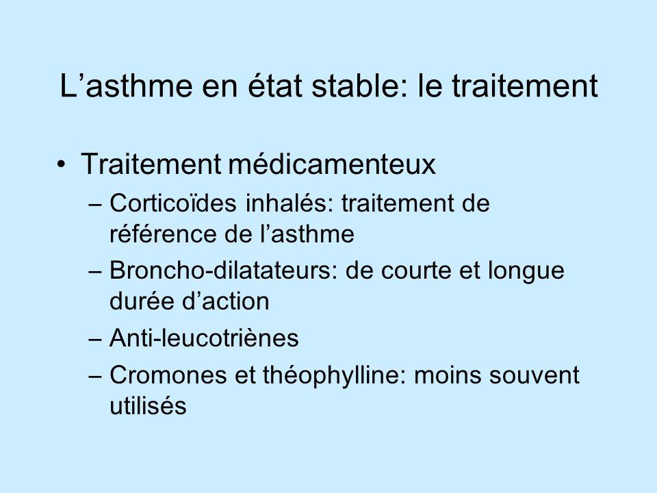 Lasthme en état stable: le traitement Traitement médicamenteux –Corticoïdes inhalés: traitement de référence de lasthme –Broncho-dilatateurs: de court