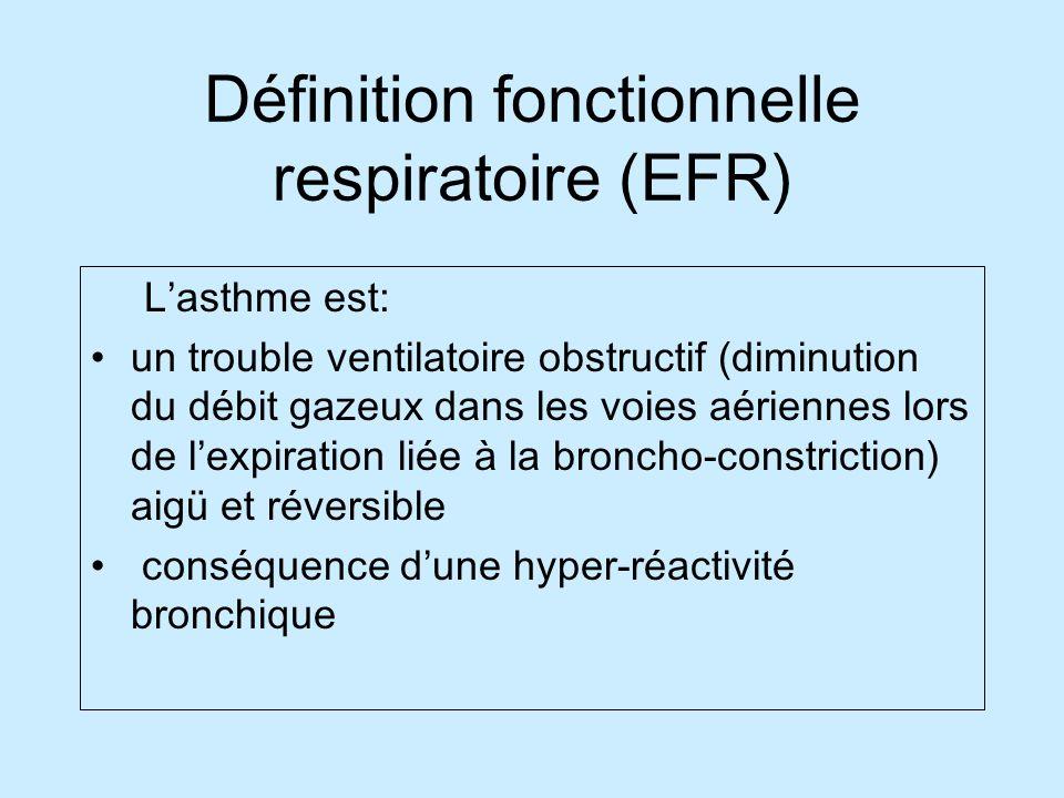 Définition fonctionnelle respiratoire (EFR) Lasthme est: un trouble ventilatoire obstructif (diminution du débit gazeux dans les voies aériennes lors