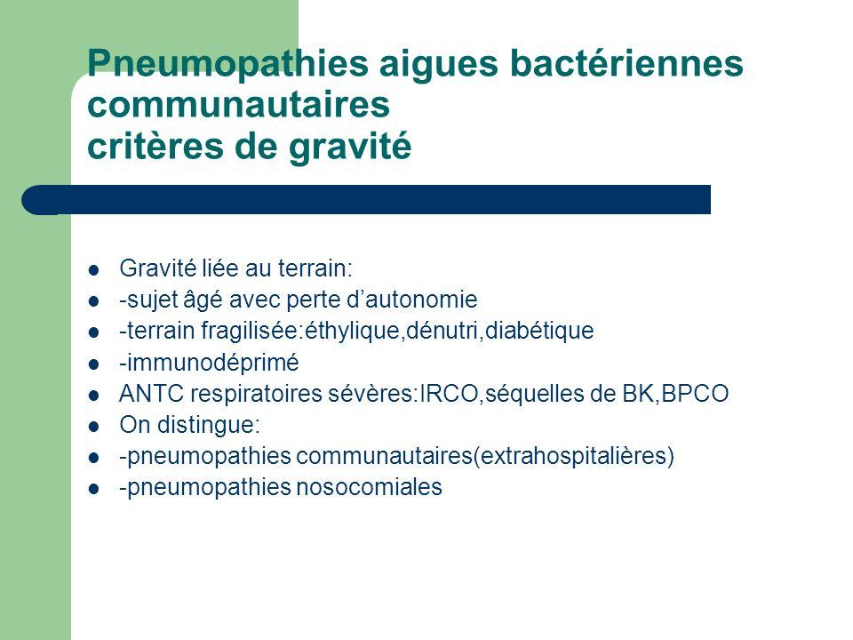 Pneumopathies aigues bactériennes communautaires critères de gravité Gravité liée au terrain: -sujet âgé avec perte dautonomie -terrain fragilisée:éth