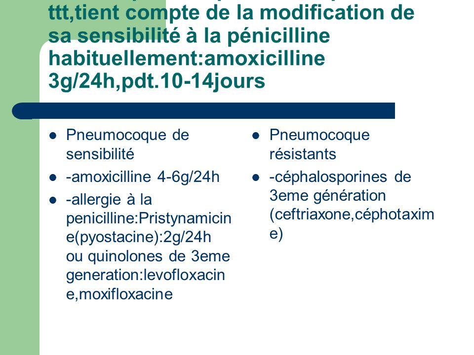 Pneumopathie à pneumocoque ttt,tient compte de la modification de sa sensibilité à la pénicilline habituellement:amoxicilline 3g/24h,pdt.10-14jours Pn