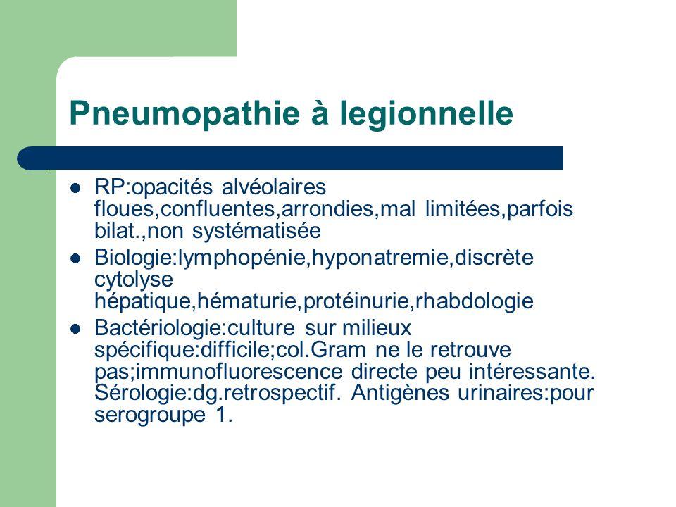 Pneumopathie à legionnelle RP:opacités alvéolaires floues,confluentes,arrondies,mal limitées,parfois bilat.,non systématisée Biologie:lymphopénie,hypo