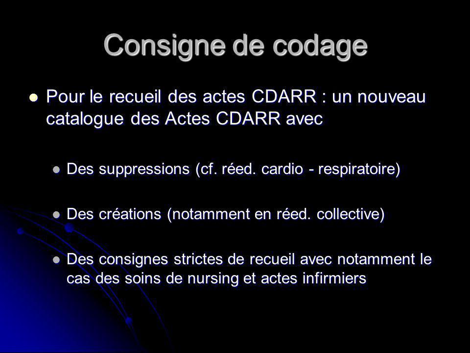 Consigne de codage Pour le recueil des actes CDARR : un nouveau catalogue des Actes CDARR avec Pour le recueil des actes CDARR : un nouveau catalogue des Actes CDARR avec Des suppressions (cf.