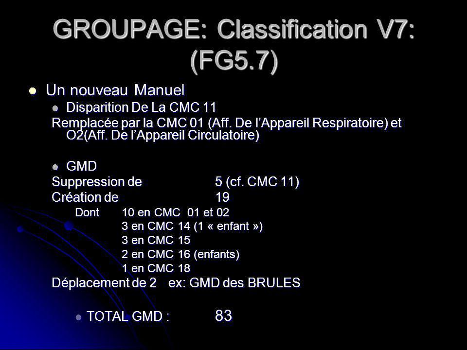 GROUPAGE: Classification V7: (FG5.7) Un nouveau Manuel Un nouveau Manuel Disparition De La CMC 11 Disparition De La CMC 11 Remplacée par la CMC 01 (Aff.