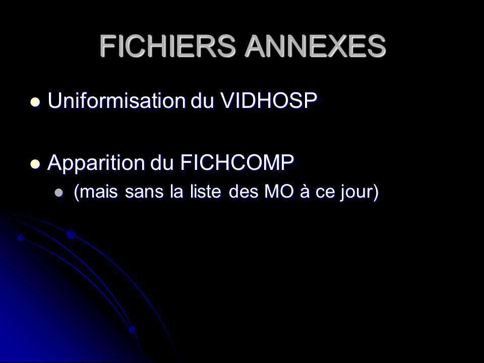 FICHIERS ANNEXES Uniformisation du VIDHOSP Uniformisation du VIDHOSP Apparition du FICHCOMP Apparition du FICHCOMP (mais sans la liste des MO à ce jour) (mais sans la liste des MO à ce jour)