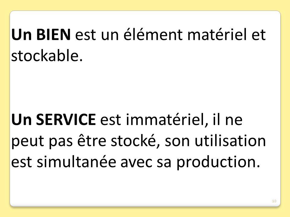 Un BIEN est un élément matériel et stockable. Un SERVICE est immatériel, il ne peut pas être stocké, son utilisation est simultanée avec sa production
