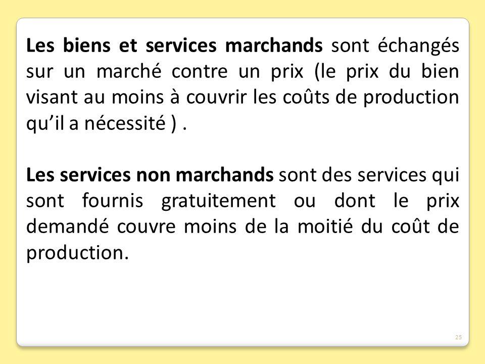 Les biens et services marchands sont échangés sur un marché contre un prix (le prix du bien visant au moins à couvrir les coûts de production quil a n