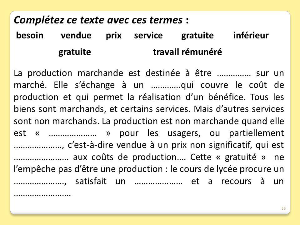 Complétez ce texte avec ces termes : La production marchande est destinée à être …………… sur un marché. Elle séchange à un ………….qui couvre le coût de pr