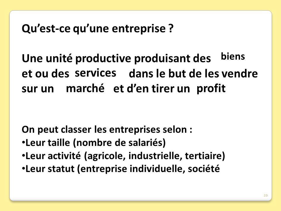 Quest-ce quune entreprise ? Une unité productive produisant des et ou des dans le but de les vendre sur un et den tirer un biens services marchéprofit